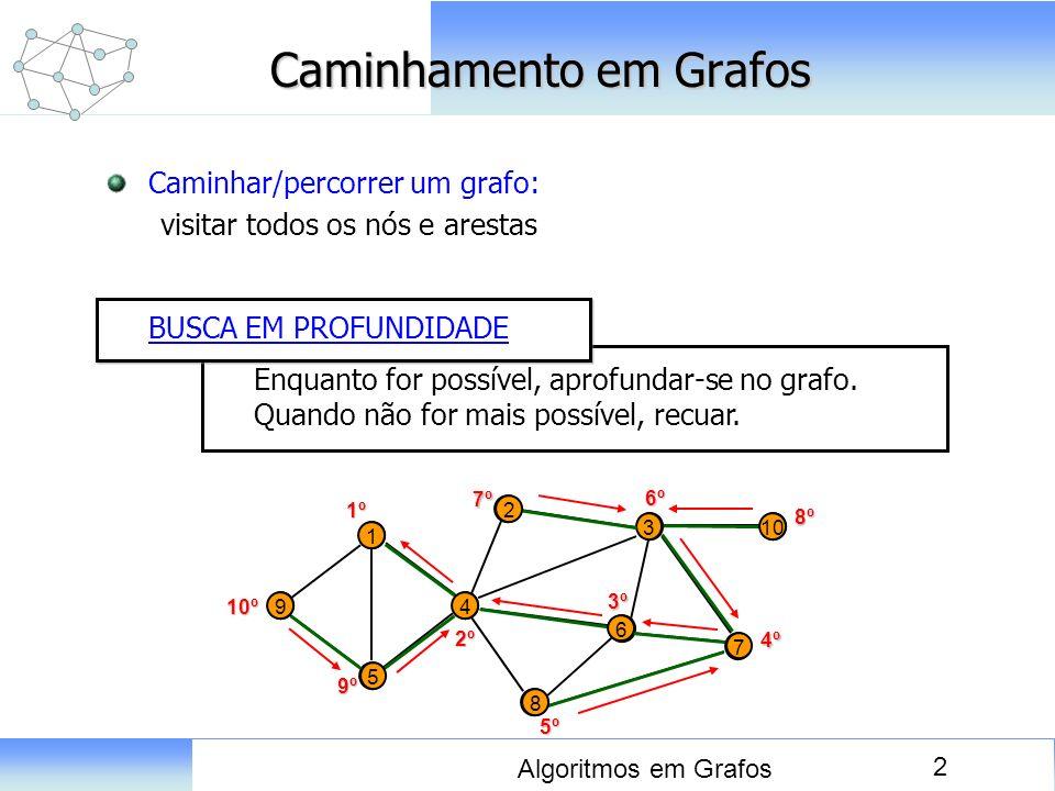 2 Algoritmos em Grafos Caminhamento em Grafos Caminhar/percorrer um grafo: visitar todos os nós e arestas Enquanto for possível, aprofundar-se no graf