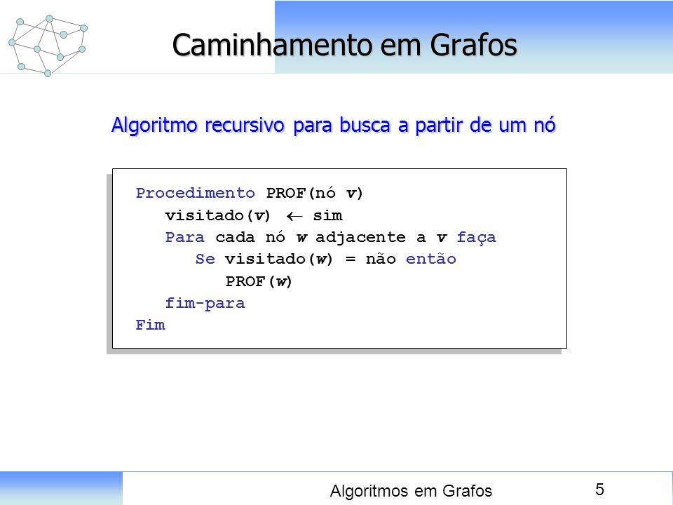 5 Algoritmos em Grafos Caminhamento em Grafos Algoritmo recursivo para busca a partir de um nó Procedimento PROF(nó v) visitado(v) sim Para cada nó w