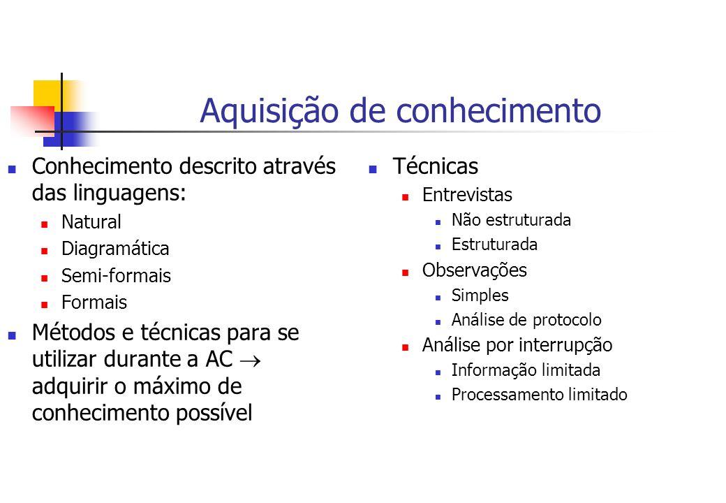Aquisição de conhecimento Conhecimento descrito através das linguagens: Natural Diagramática Semi-formais Formais Métodos e técnicas para se utilizar