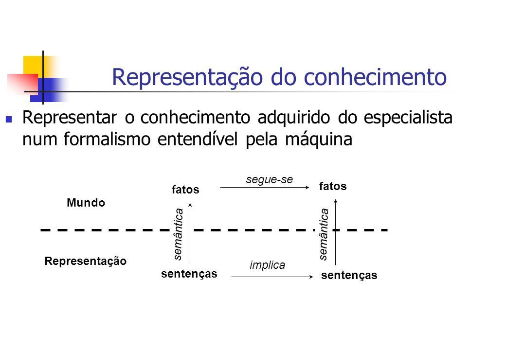 Representação do conhecimento Representar o conhecimento adquirido do especialista num formalismo entendível pela máquina implica sentenças Representa