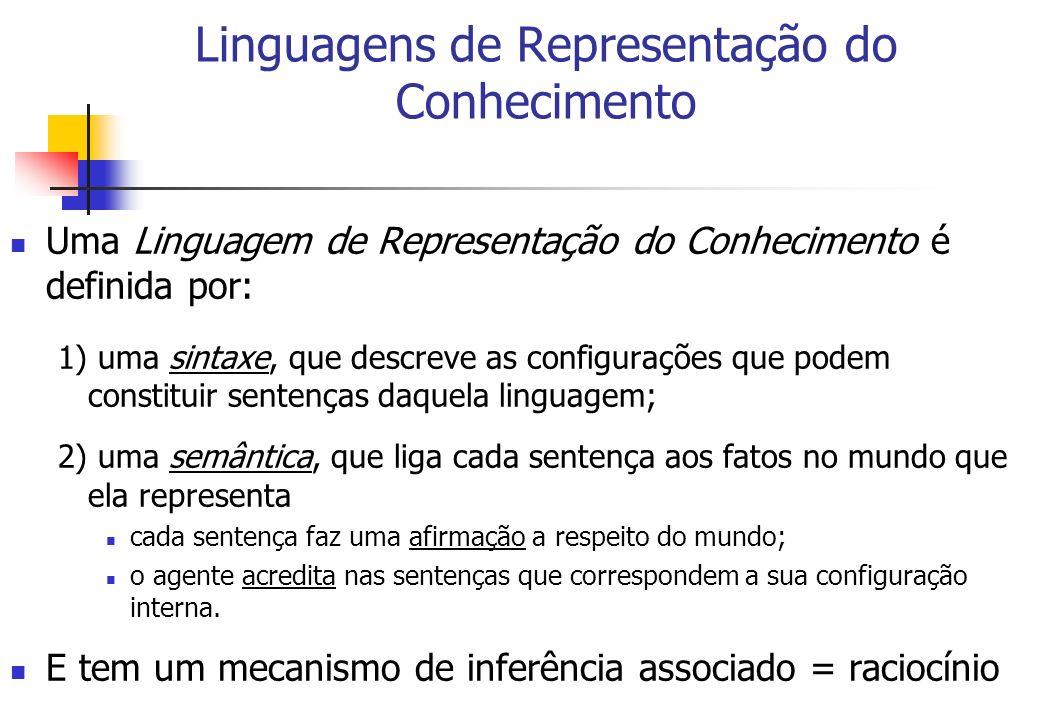 Linguagens de Representação do Conhecimento Uma Linguagem de Representação do Conhecimento é definida por: 1) uma sintaxe, que descreve as configuraçõ