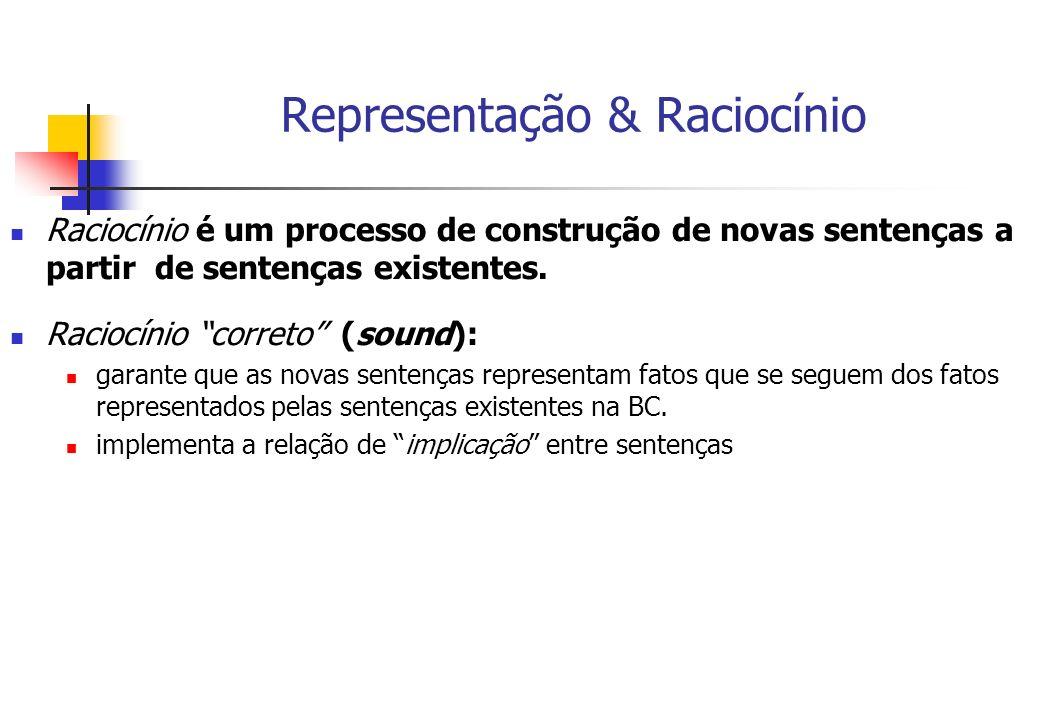 Representação & Raciocínio Raciocínio é um processo de construção de novas sentenças a partir de sentenças existentes. Raciocínio correto (sound): gar