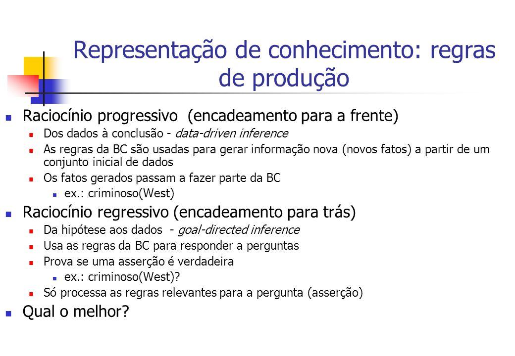 Representação de conhecimento: regras de produção Raciocínio progressivo (encadeamento para a frente) Dos dados à conclusão - data-driven inference As