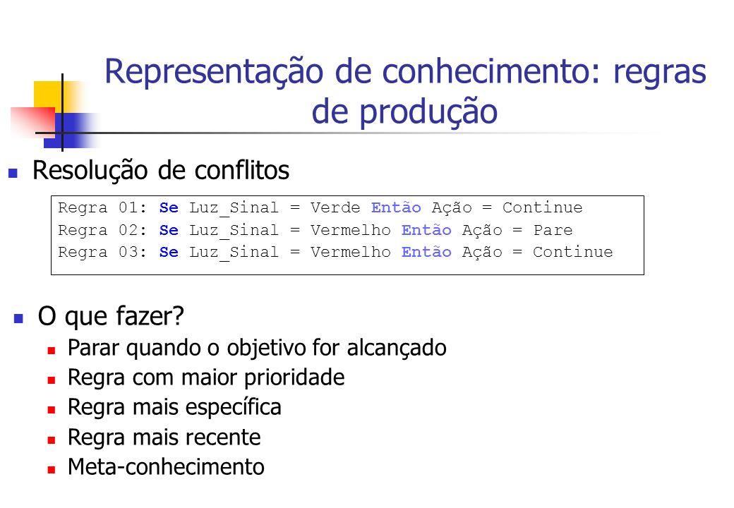 Representação de conhecimento: regras de produção Resolução de conflitos Regra 01: Se Luz_Sinal = Verde Então Ação = Continue Regra 02: Se Luz_Sinal =