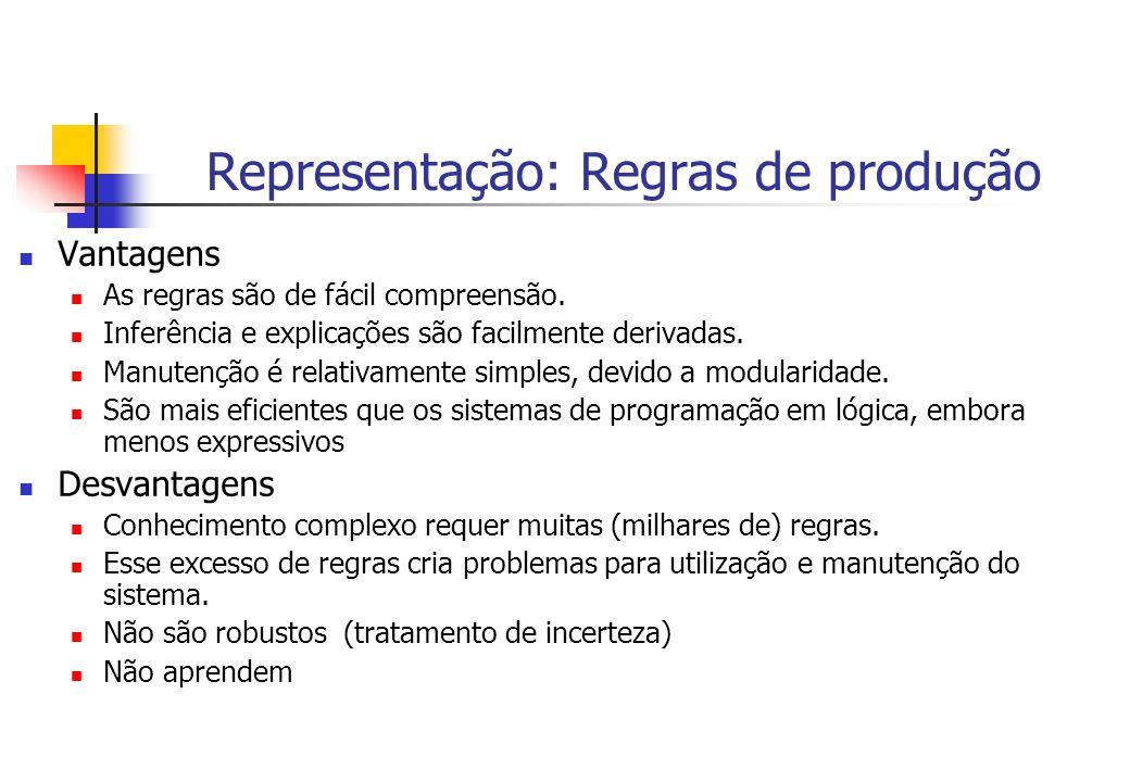 Representação: Regras de produção Vantagens As regras são de fácil compreensão. Inferência e explicações são facilmente derivadas. Manutenção é relati