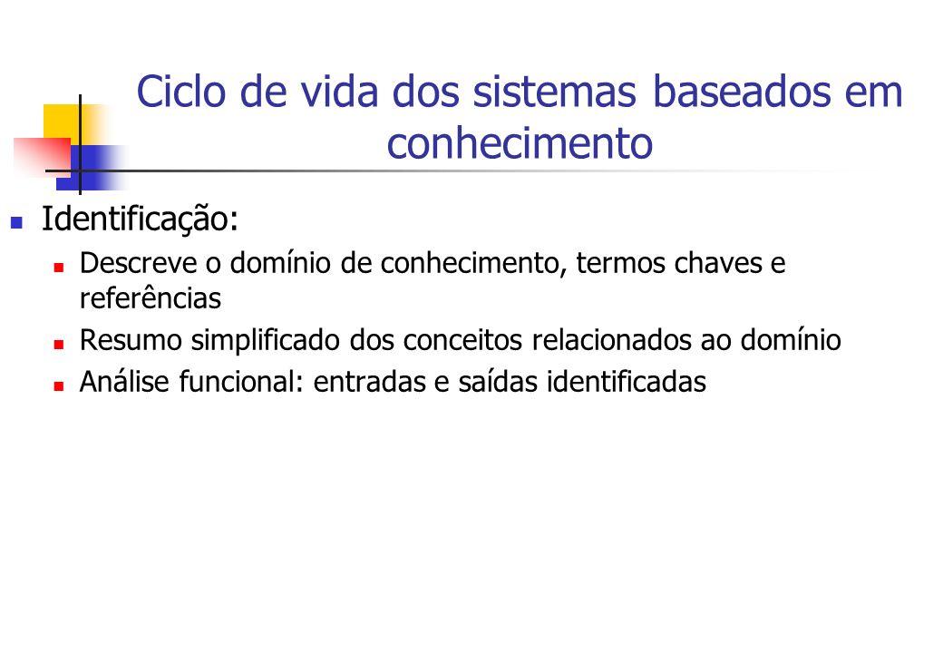 Critérios de avaliação de LRC Expressividade o que é possível dizer facilmente na linguagem.