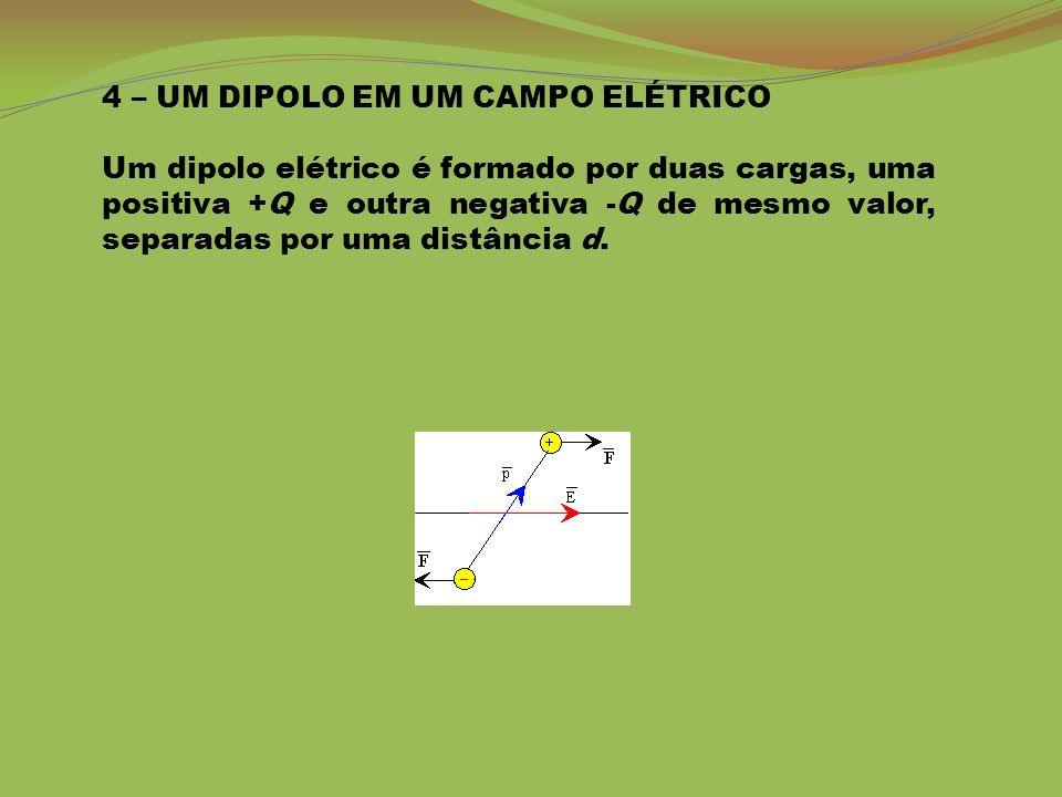 4 – UM DIPOLO EM UM CAMPO ELÉTRICO Um dipolo elétrico é formado por duas cargas, uma positiva +Q e outra negativa -Q de mesmo valor, separadas por uma