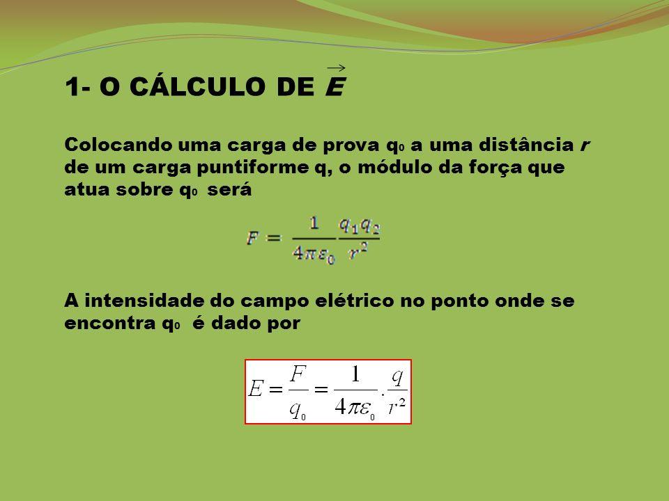 1- O CÁLCULO DE E Colocando uma carga de prova q 0 a uma distância r de um carga puntiforme q, o módulo da força que atua sobre q 0 será A intensidade