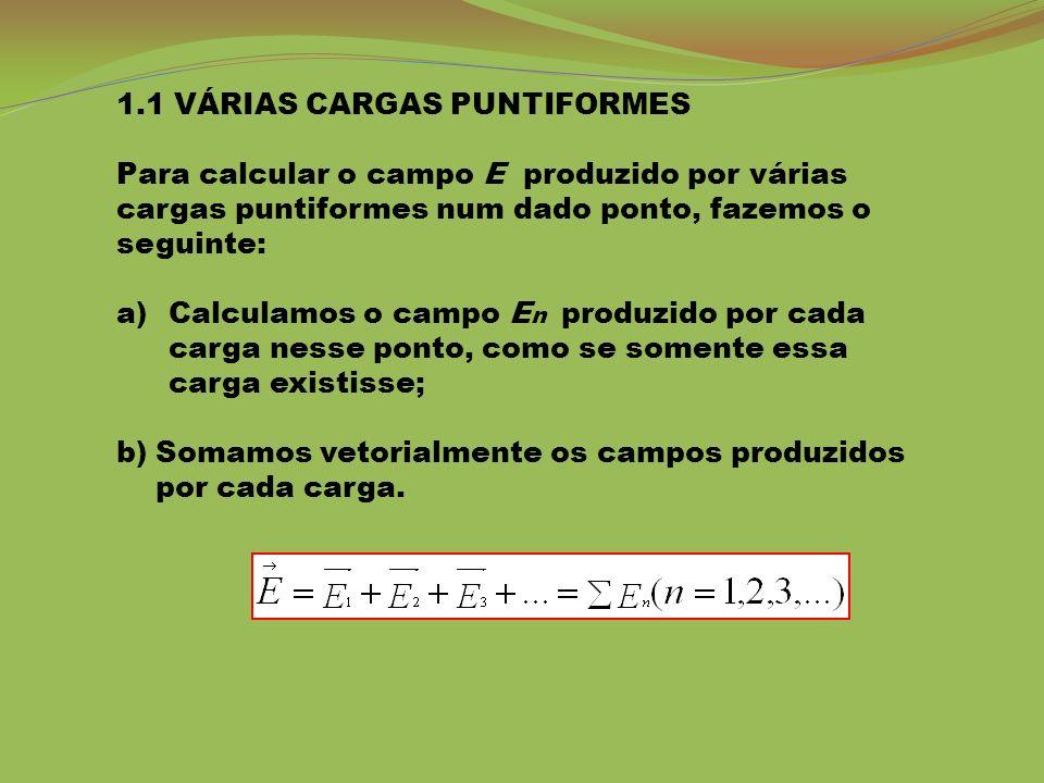 1.1 VÁRIAS CARGAS PUNTIFORMES Para calcular o campo E produzido por várias cargas puntiformes num dado ponto, fazemos o seguinte: a)Calculamos o campo