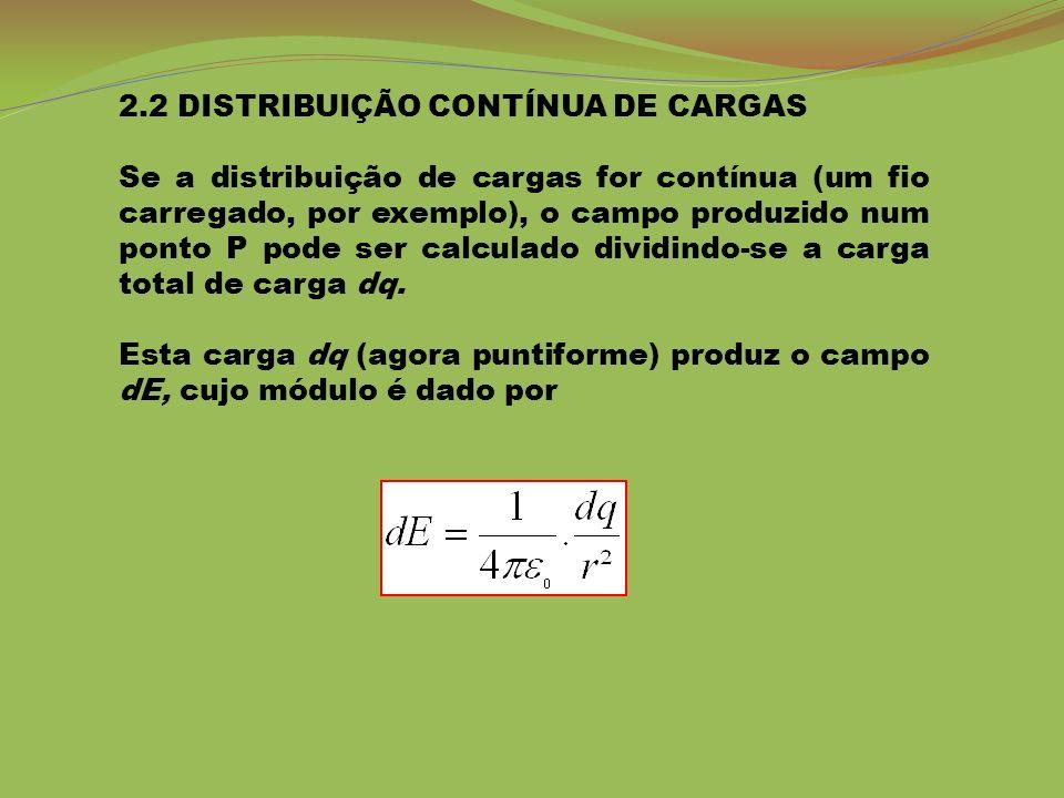 2.2 DISTRIBUIÇÃO CONTÍNUA DE CARGAS Se a distribuição de cargas for contínua (um fio carregado, por exemplo), o campo produzido num ponto P pode ser c
