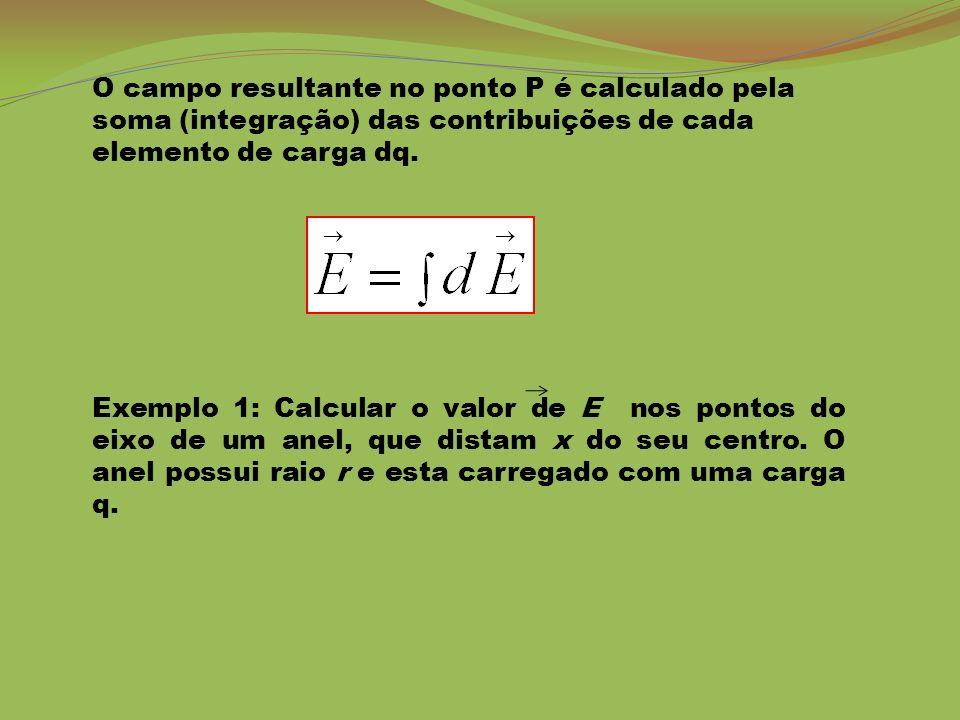 O campo resultante no ponto P é calculado pela soma (integração) das contribuições de cada elemento de carga dq. Exemplo 1: Calcular o valor de E nos