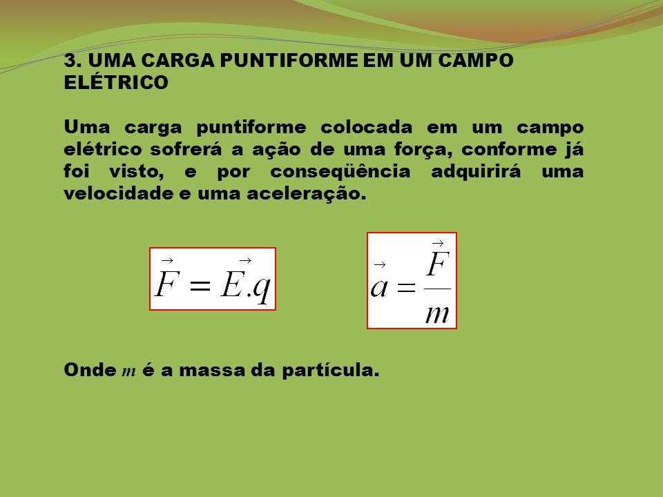 3. UMA CARGA PUNTIFORME EM UM CAMPO ELÉTRICO Uma carga puntiforme colocada em um campo elétrico sofrerá a ação de uma força, conforme já foi visto, e
