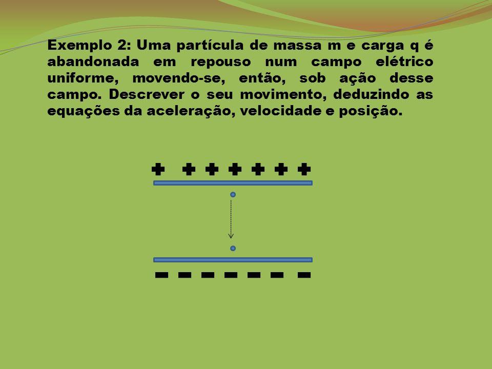 Exemplo 2: Uma partícula de massa m e carga q é abandonada em repouso num campo elétrico uniforme, movendo-se, então, sob ação desse campo. Descrever