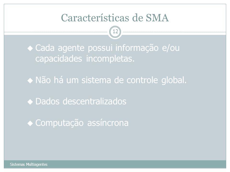 Características de SMA Sistemas Multiagentes 12 u Cada agente possui informação e/ou capacidades incompletas. u Não há um sistema de controle global.
