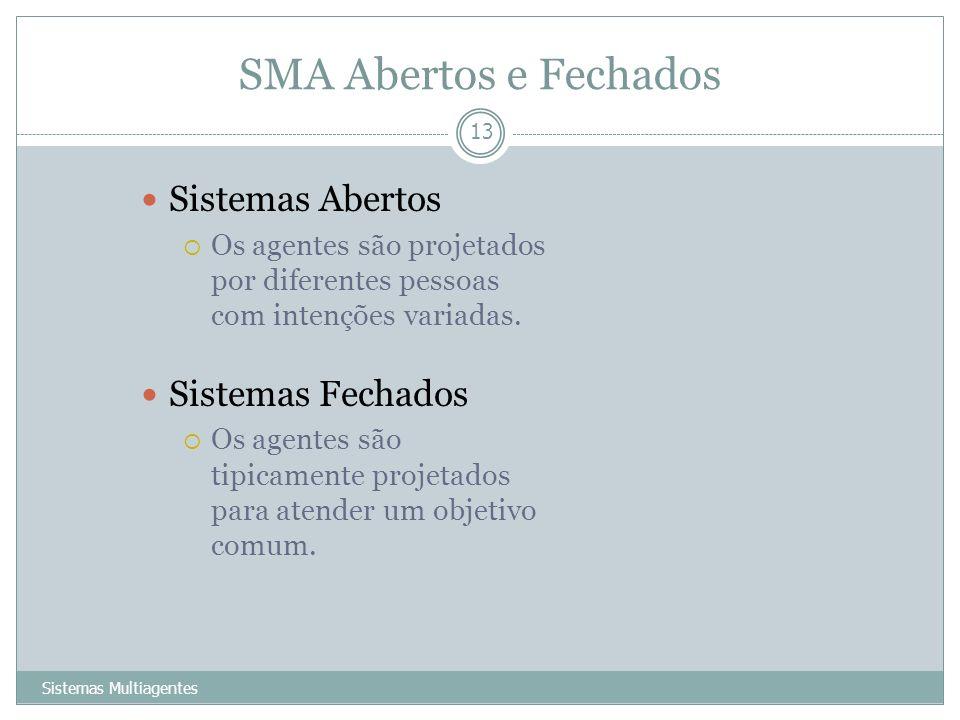 SMA Abertos e Fechados Sistemas Multiagentes 13 Sistemas Abertos Os agentes são projetados por diferentes pessoas com intenções variadas. Sistemas Fec