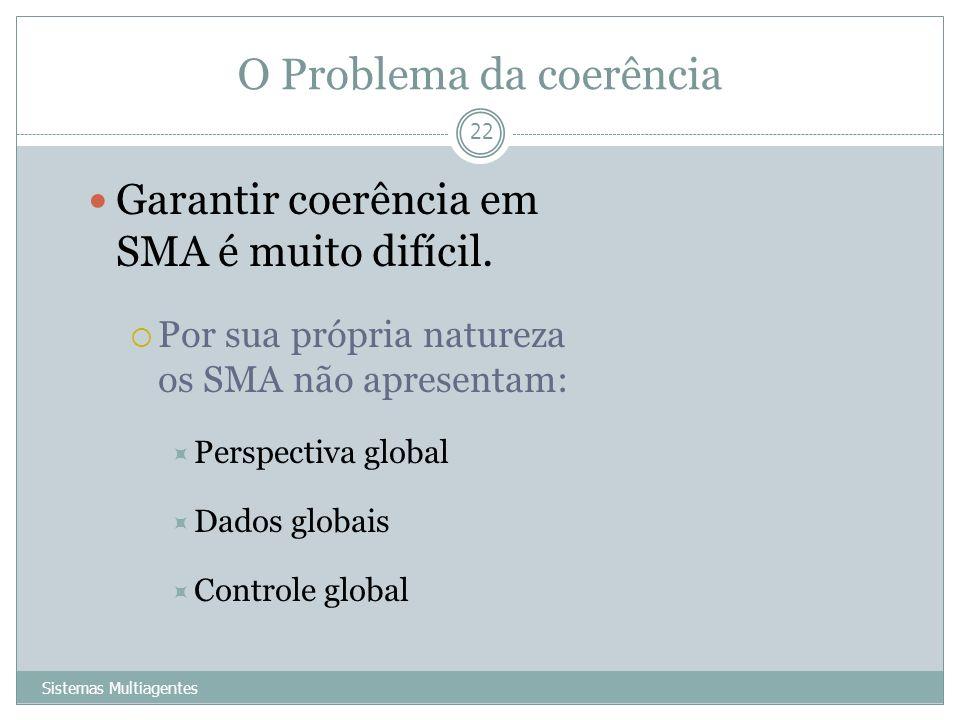 O Problema da coerência Sistemas Multiagentes 22 Garantir coerência em SMA é muito difícil. Por sua própria natureza os SMA não apresentam: Perspectiv