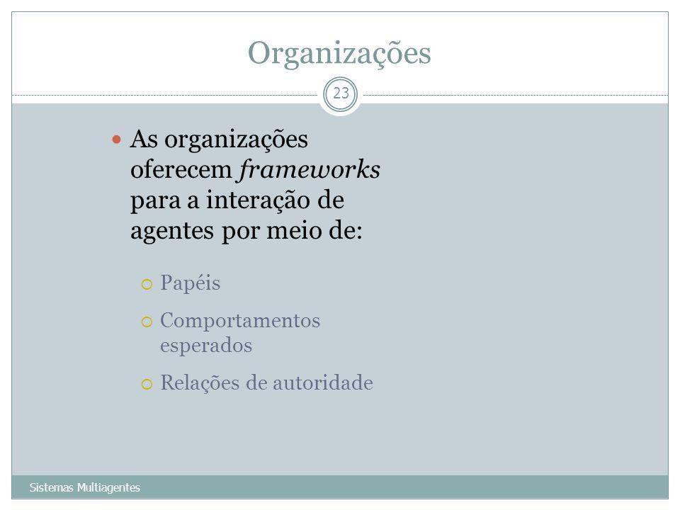 Organizações Sistemas Multiagentes 23 As organizações oferecem frameworks para a interação de agentes por meio de: Papéis Comportamentos esperados Rel