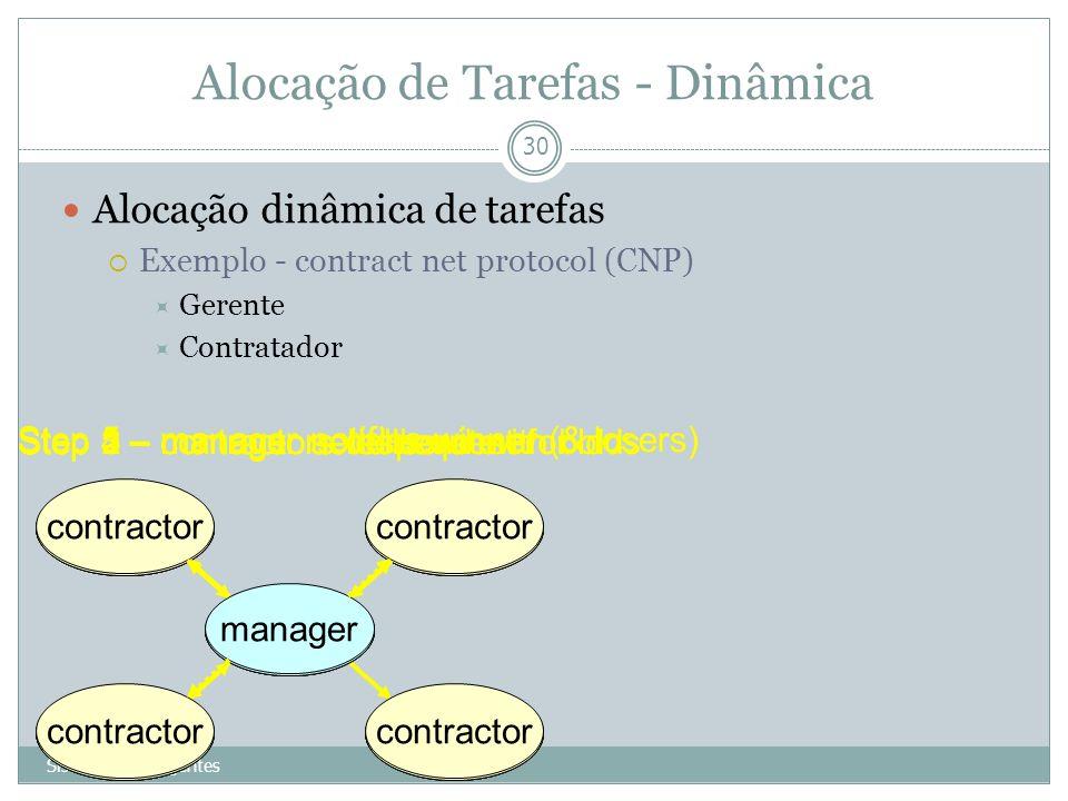 Alocação de Tarefas - Dinâmica Sistemas Multiagentes 30 Alocação dinâmica de tarefas Exemplo - contract net protocol (CNP) Gerente Contratador manager