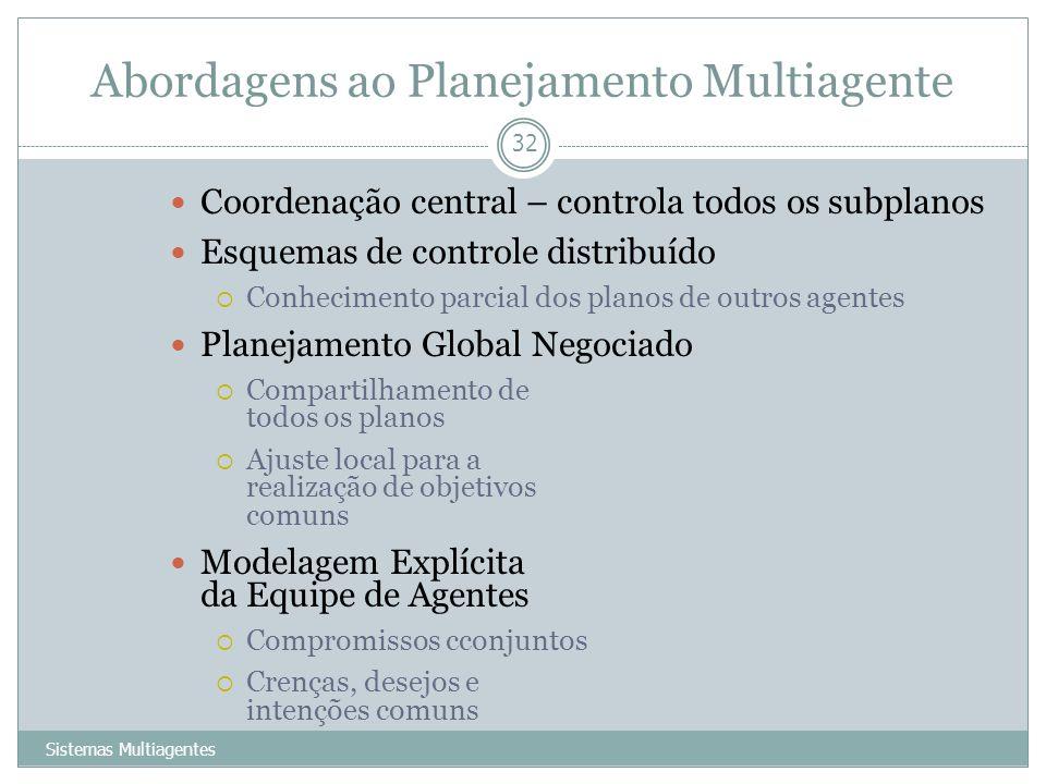 Abordagens ao Planejamento Multiagente Sistemas Multiagentes 32 Coordenação central – controla todos os subplanos Esquemas de controle distribuído Con