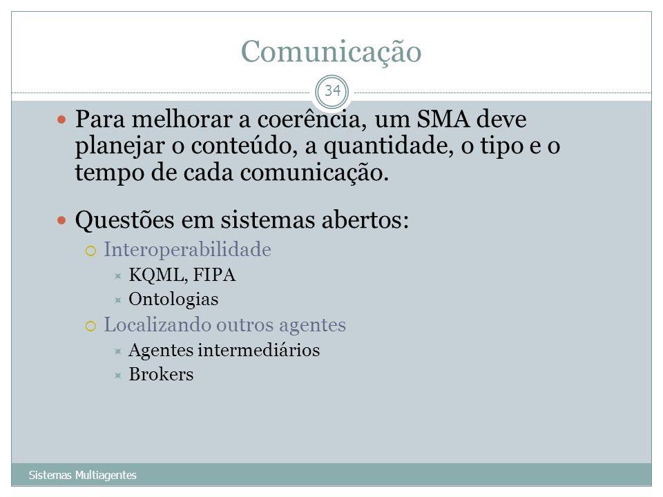 Comunicação Sistemas Multiagentes 34 Para melhorar a coerência, um SMA deve planejar o conteúdo, a quantidade, o tipo e o tempo de cada comunicação. Q