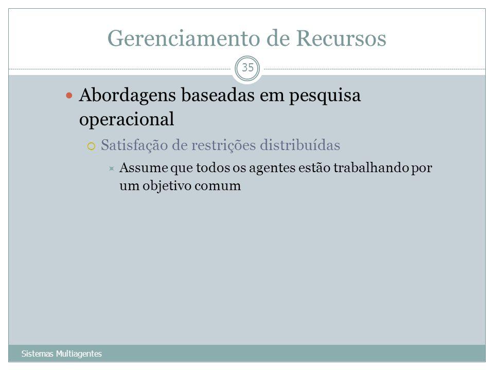Gerenciamento de Recursos Sistemas Multiagentes 35 Abordagens baseadas em pesquisa operacional Satisfação de restrições distribuídas Assume que todos