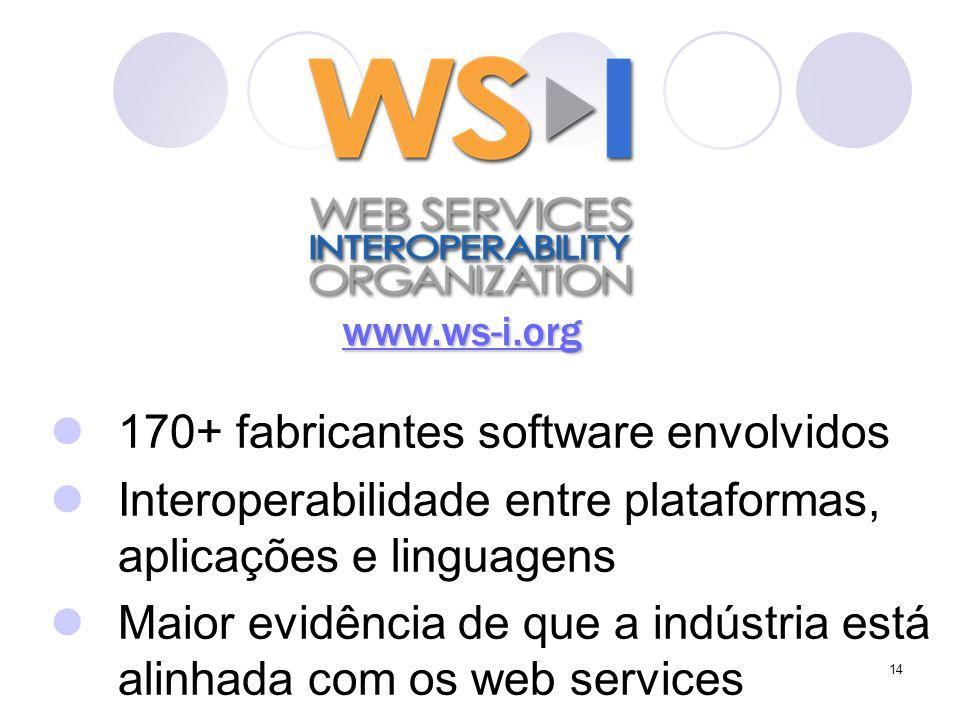 170+ fabricantes software envolvidos Interoperabilidade entre plataformas, aplicações e linguagens Maior evidência de que a indústria está alinhada co