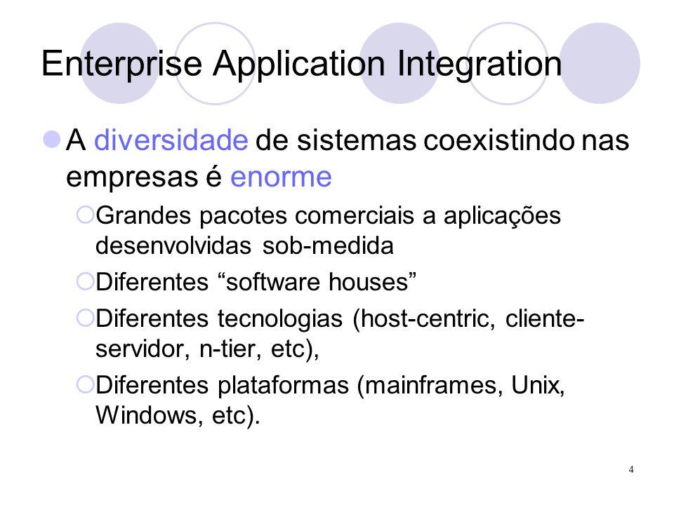 Enterprise Application Integration A diversidade de sistemas coexistindo nas empresas é enorme Grandes pacotes comerciais a aplicações desenvolvidas s