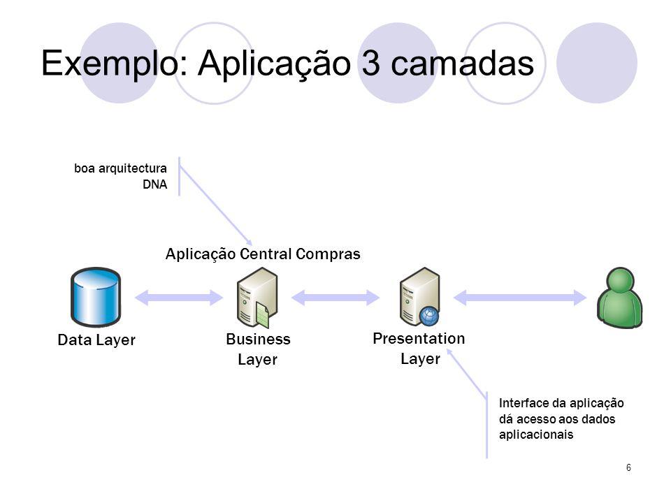 Exemplo: Aplicação 3 camadas Data Layer Presentation Layer Business Layer Aplicação Central Compras boa arquitectura DNA Interface da aplicação dá ace