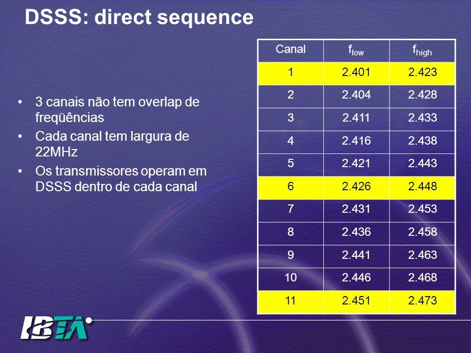 DSSS: direct sequence 3 canais não tem overlap de freqüências Cada canal tem largura de 22MHz Os transmissores operam em DSSS dentro de cada canal Can