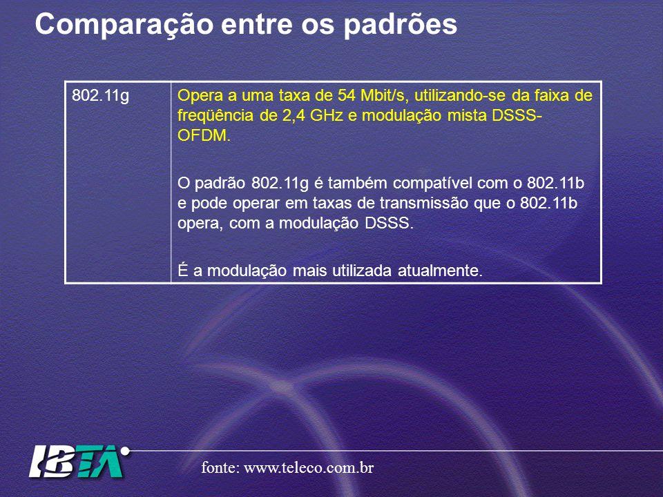 Comparação entre os padrões 802.11gOpera a uma taxa de 54 Mbit/s, utilizando-se da faixa de freqüência de 2,4 GHz e modulação mista DSSS- OFDM. O padr