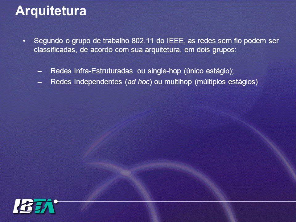 Arquitetura Segundo o grupo de trabalho 802.11 do IEEE, as redes sem fio podem ser classificadas, de acordo com sua arquitetura, em dois grupos: –Rede