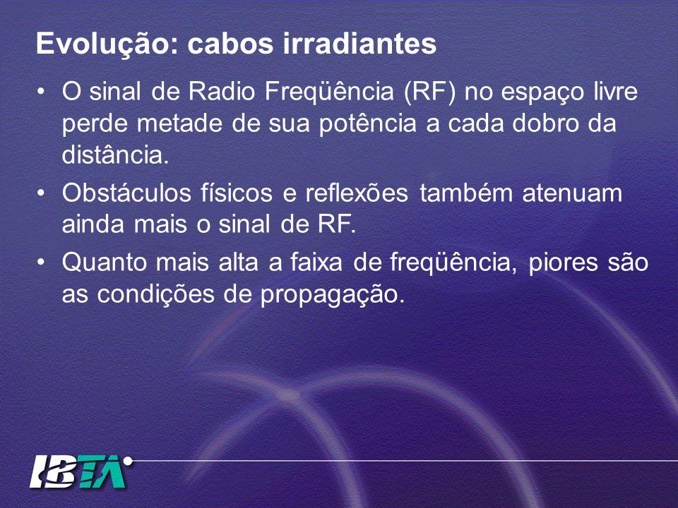 Evolução: cabos irradiantes O sinal de Radio Freqüência (RF) no espaço livre perde metade de sua potência a cada dobro da distância. Obstáculos físico