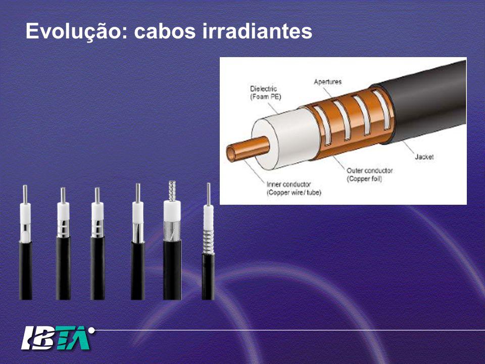Evolução: cabos irradiantes