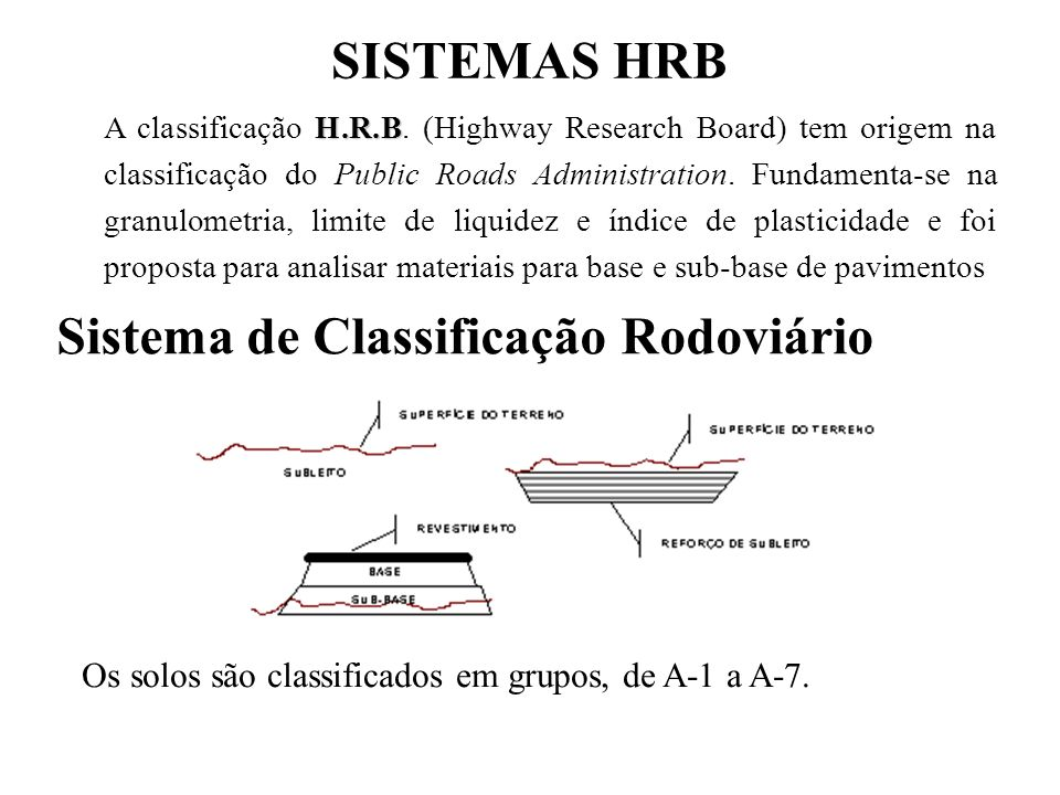 SISTEMAS HRB H.R.B A classificação H.R.B. (Highway Research Board) tem origem na classificação do Public Roads Administration. Fundamenta-se na granul
