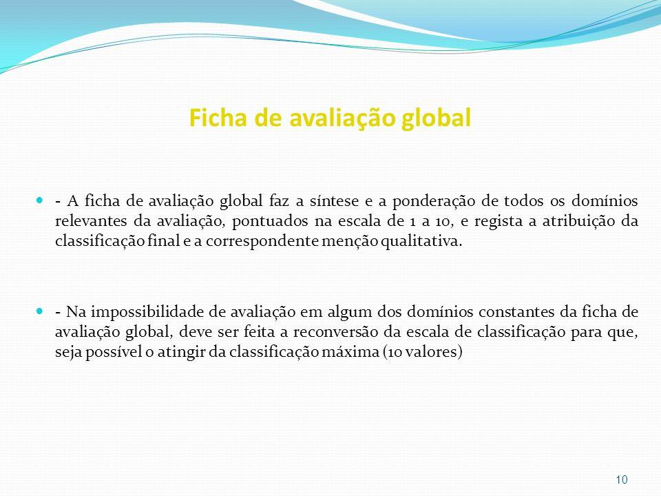 Ficha de avaliação global - A ficha de avaliação global faz a síntese e a ponderação de todos os domínios relevantes da avaliação, pontuados na escala
