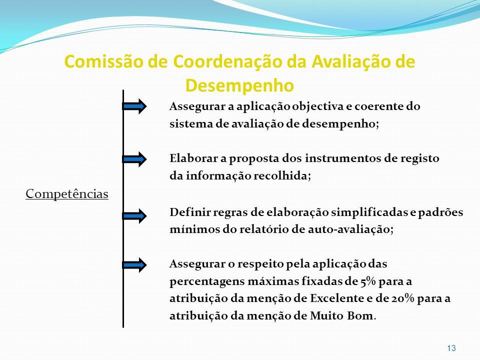 Comissão de Coordenação da Avaliação de Desempenho Assegurar a aplicação objectiva e coerente do sistema de avaliação de desempenho; Elaborar a propos