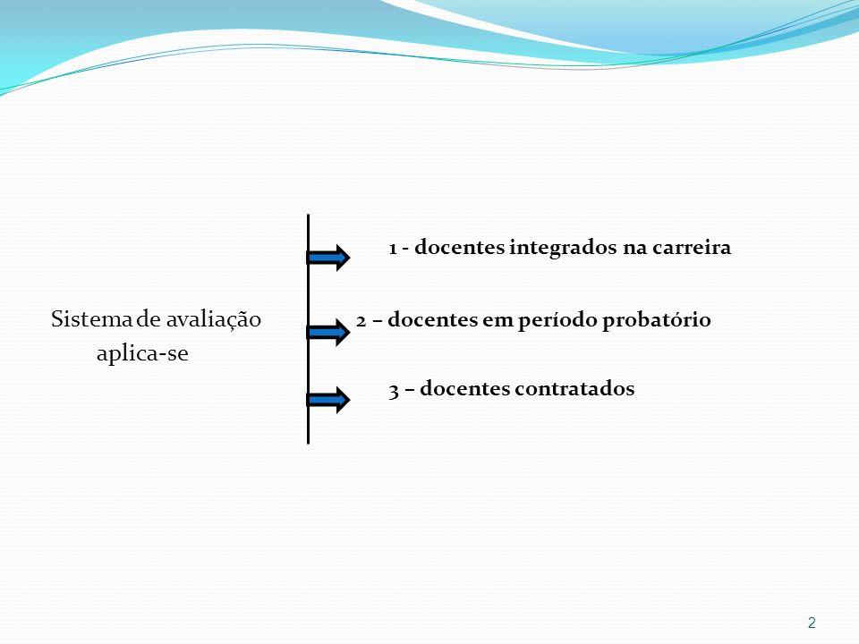 1 - docentes integrados na carreira Sistema de avaliação 2 – docentes em período probatório aplica-se 3 – docentes contratados 2