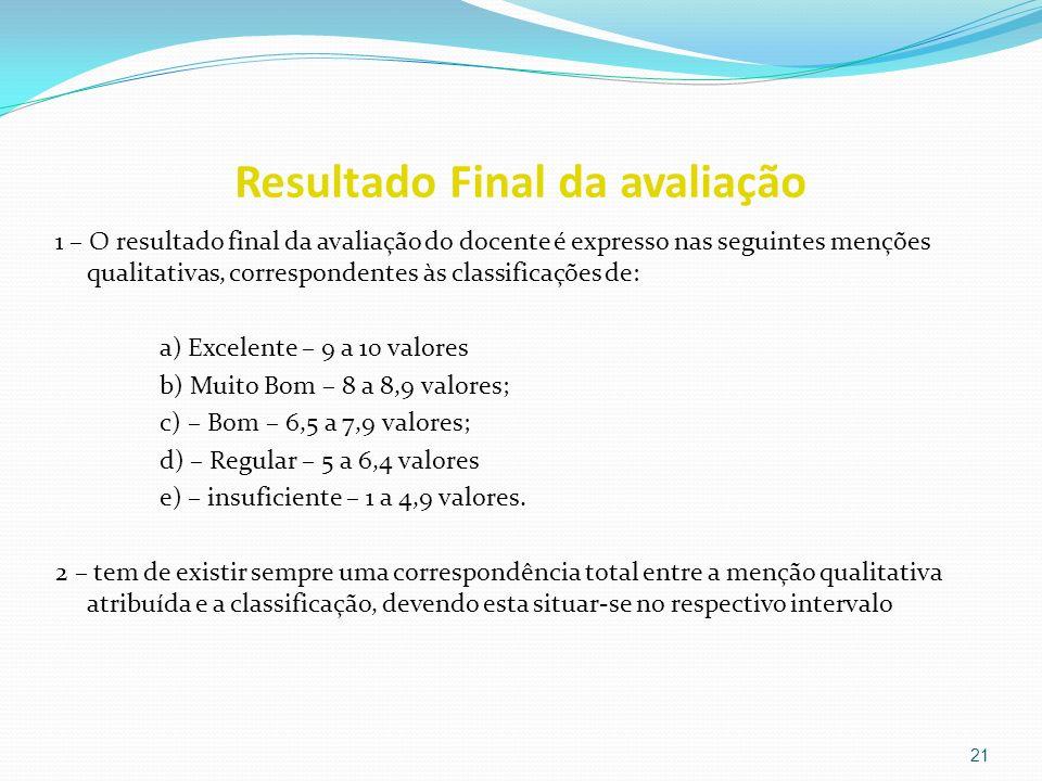 Resultado Final da avaliação 1 – O resultado final da avaliação do docente é expresso nas seguintes menções qualitativas, correspondentes às classific
