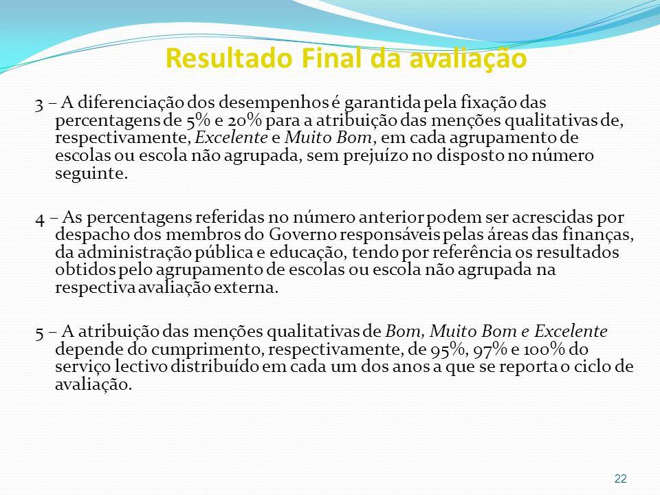 Resultado Final da avaliação 3 – A diferenciação dos desempenhos é garantida pela fixação das percentagens de 5% e 20% para a atribuição das menções q