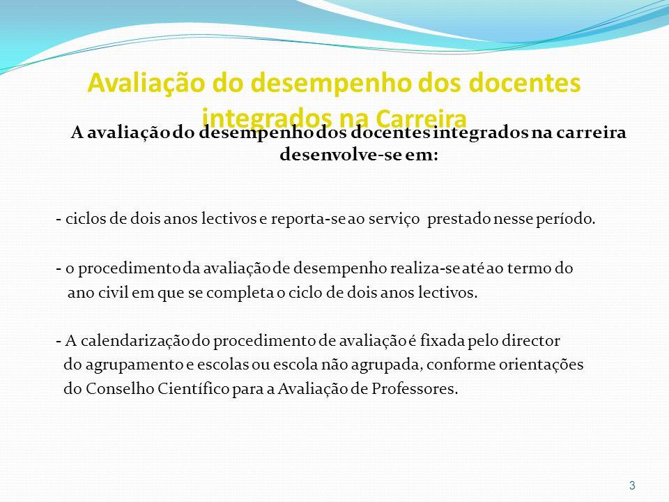 Avaliação do desempenho dos docentes integrados na Carreira A avaliação do desempenho dos docentes integrados na carreira desenvolve-se em: - ciclos d