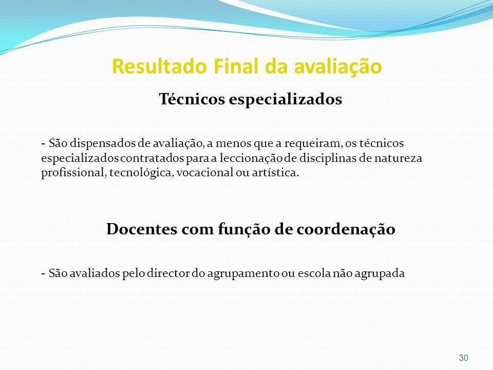 Resultado Final da avaliação Técnicos especializados - São dispensados de avaliação, a menos que a requeiram, os técnicos especializados contratados p