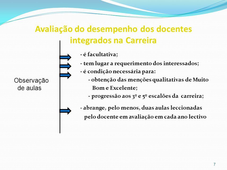 Avaliação do desempenho dos docentes integrados na Carreira - é facultativa; - tem lugar a requerimento dos interessados; - é condição necessária para