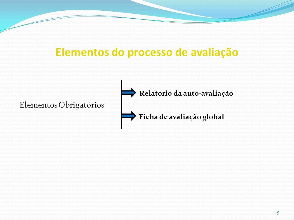 Elementos do processo de avaliação Relatório da auto-avaliação Elementos Obrigatórios Ficha de avaliação global 8