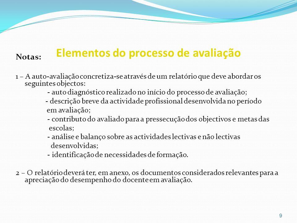 Elementos do processo de avaliação Notas: 1 – A auto-avaliação concretiza-se através de um relatório que deve abordar os seguintes objectos: - auto di