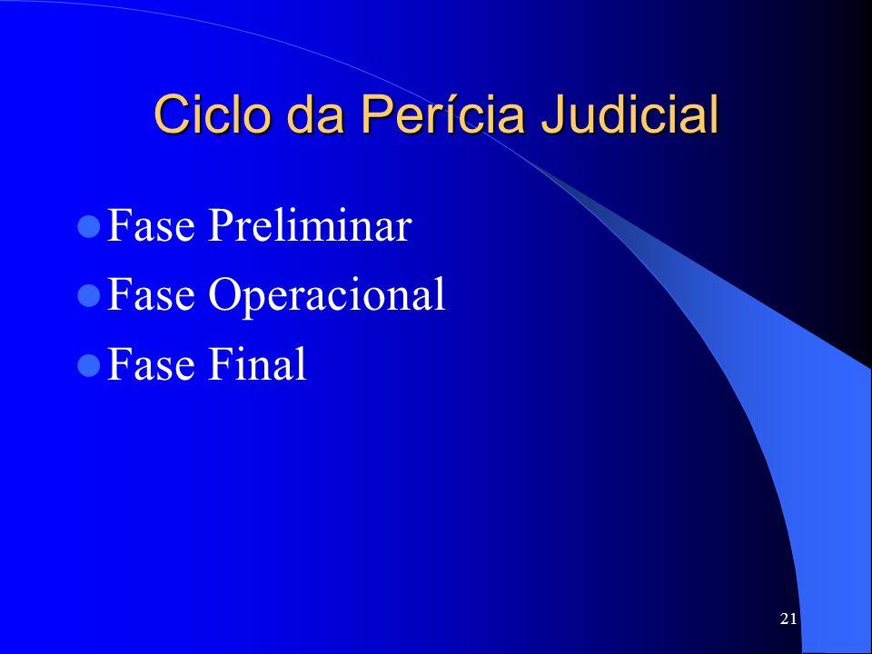 20 O Laudo Pericial deve conter: Identificação completa do caso (processo, partes, ação etc) Identificação do perito Identificação da autoridade a que