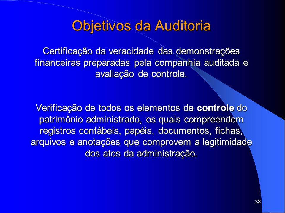 27 Auditoria Compreende o exame de documentos, livros e registros, inspeções e obtenção de informações e confirmações, internas e externas, relacionad