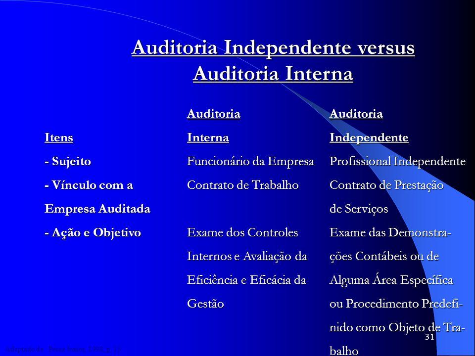 30 RAZÕES PARA AUDITORIA INTERNA Por determinação da administração: administração: a administração utiliza a auditoria interna como órgão de assessori