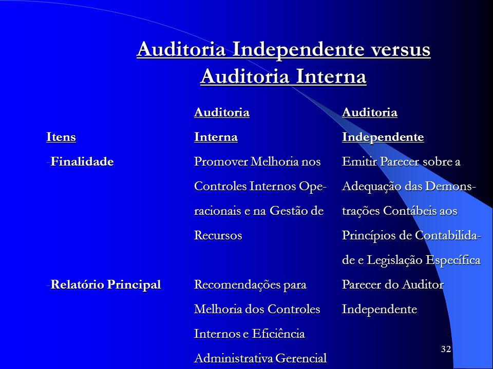 31 Auditoria Independente versus Auditoria Interna Adaptado de: Perez Junior, 1998, p. 15 AuditoriaAuditoria ItensInternaIndependente - SujeitoFuncion