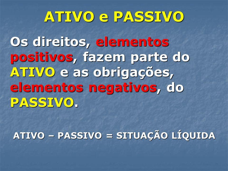 ATIVO e PASSIVO Os direitos, elementos positivos, fazem parte do ATIVO e as obrigações, elementos negativos, do PASSIVO. ATIVO – PASSIVO = SITUAÇÃO LÍ
