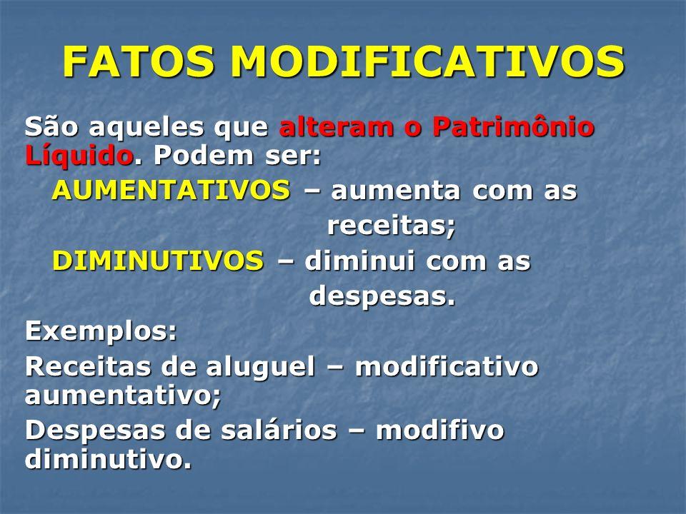 FATOS MODIFICATIVOS São aqueles que alteram o Patrimônio Líquido. Podem ser: AUMENTATIVOS – aumenta com as AUMENTATIVOS – aumenta com as receitas; rec